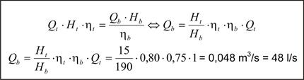 Fórmula 2 AT