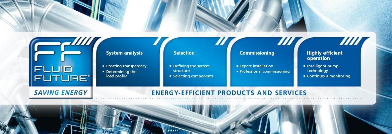 Energiesparen in 4 Schritten