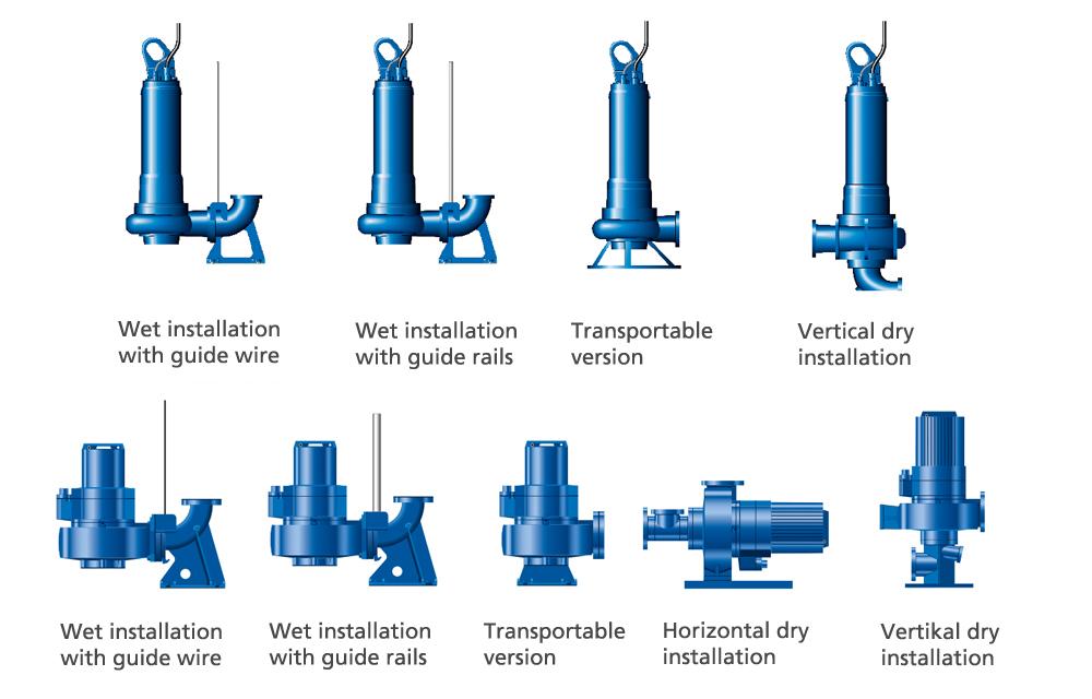 waste water pumps ksb rh ksb com ksb submersible pump wiring diagram ksb krt pump wiring diagram