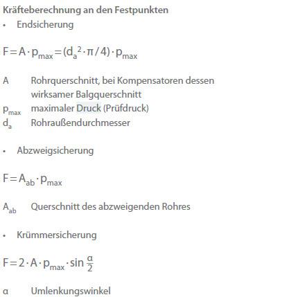 Rohrleitung_Formel_4