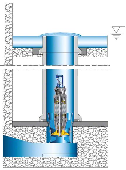 Rohrschachtpumpe: Tauchmotorpumpe in Beton-Rohrschacht