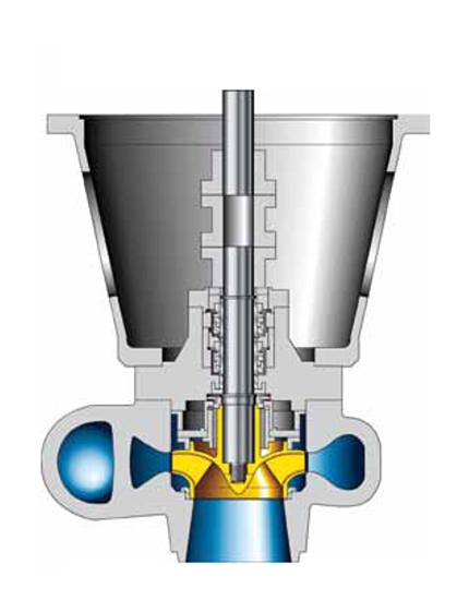 Reaktorpumpe: Reaktorkühlmittelpumpe (Treibwasserpumpe) für Siedewasserreaktoren