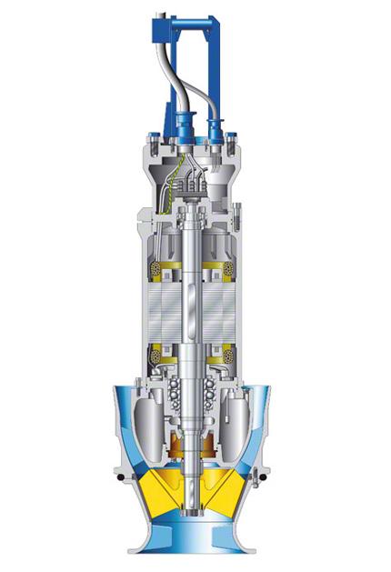 Kühlwasserpumpe: Tauchmotorpumpe mit Schraubenrad