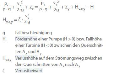 Strömungslehre_Formel_4