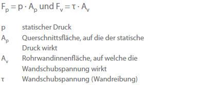Strömungslehre_Formel_8