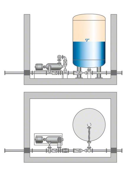 Druckerhöhungsanlage: Pumpe in Umgehungsleitung mit Rückschlagventil und Druckbehälter