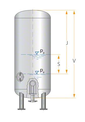 Druckbehälter: Automatische Druckschaltung von Wasserversorgungsanlagen