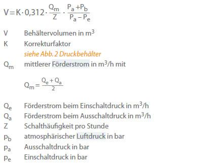 Druckbehälter_Formel_1