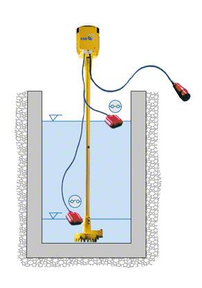 Entwässerungspumpe mit trocken aufgestelltem Elektromotor