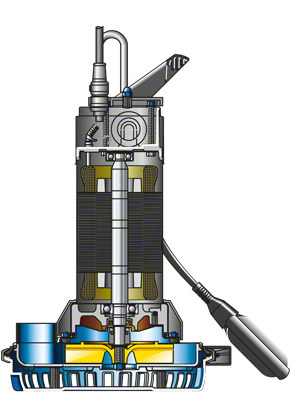 Pump casing: Submersible waste water pump