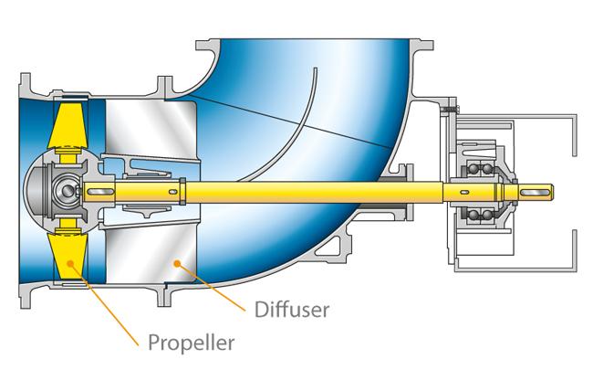 ksb submersible pump catalogue pdf