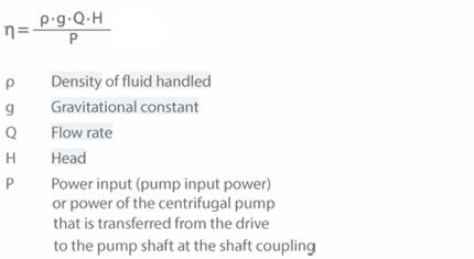 Pumpenwirkungsgrad_Formel_1