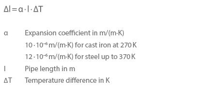Rohrleitung_Formel_3