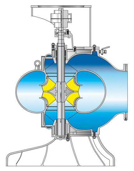 Cooling water pump: Double-suction circular casing pump