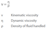 Kinematic viscosity | KSB