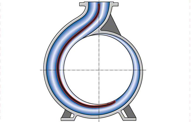 Volute casing pump | KSB