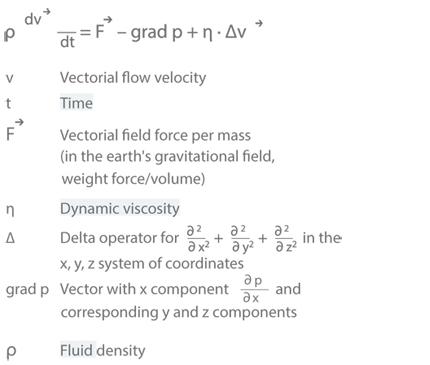 Strömungslehre_Formel_5