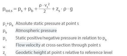 NPSH_Formel_2
