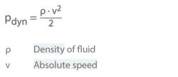 Druck_dynamisch_Formel_1