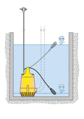 Drainage pump: Submersible motor pump
