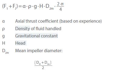 Axialschub_Formel_1