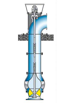 Irrigation pump: Tubular casing pump with mixed flow impeller