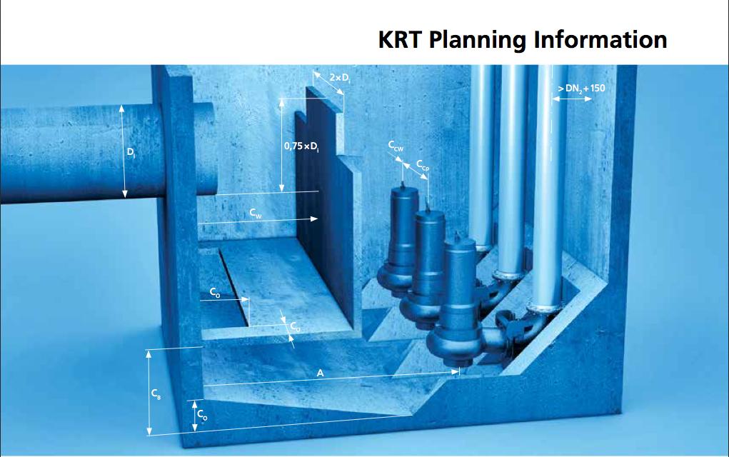 Design Guidelines for Submersible Motor Pump | KSB