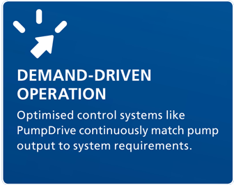 Pictogram of demand-driven operation with FluidFuture®