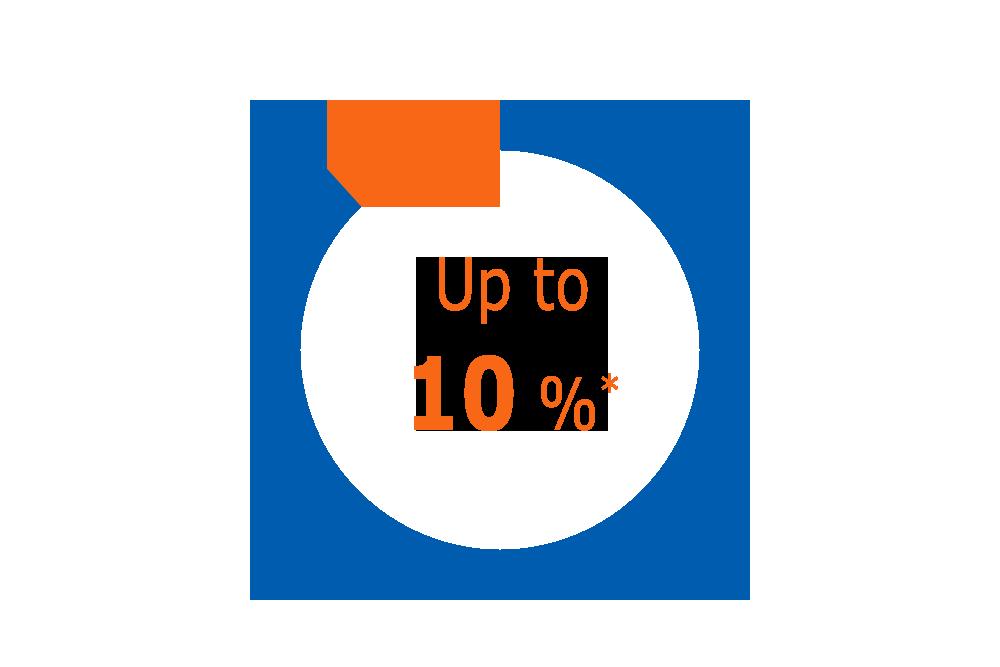 Grafiek tot 10 procent besparen