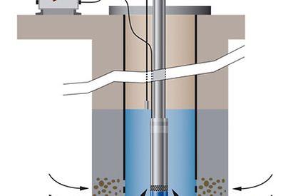 Brunnenmessung bei KSB