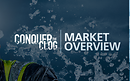 Market Overview Banner