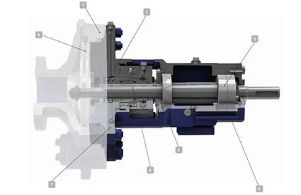 Fitur dari Cartridge Pompa Pengilangan RPC