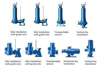 Amarex KRT installation types