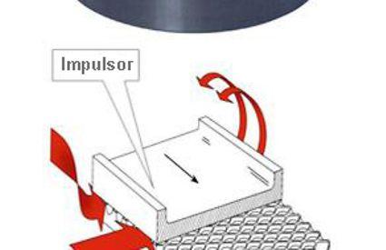 Anéis de desgaste de superfície celular da KSB