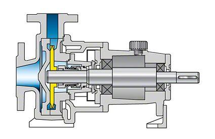 Peripheralpumpe: Einstufige Pumpe