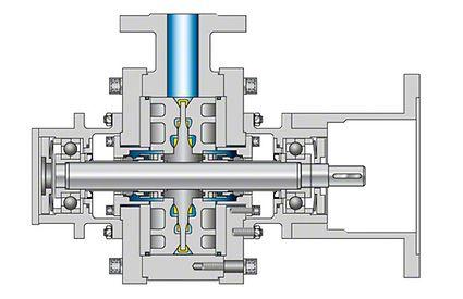 Peripheralpumpe: Mehrstufige Pumpe