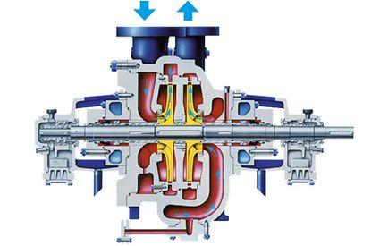 """Pumpengehäuse: Raffinerie-Prozesspumpe, zweistufig, Stutzenanordnung """"top-top"""""""