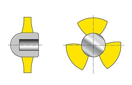 Laufrad: Axialrad (axialer Propeller)
