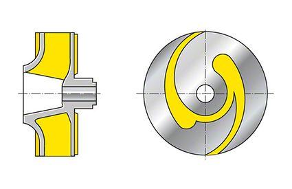 Laufrad: Geschlossenes Einkanalrad (Draufsicht ohne Deckscheibe dargestellt)