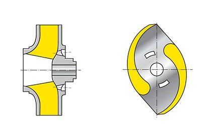 Laufrad: Geschlossenes Zweikanalrad (Draufsicht ohne Deckscheibe dargestellt)