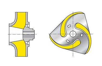 Laufrad: Geschlossenes Dreikanalrad (Draufsicht ohne Deckscheibe dargestellt)