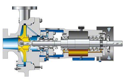 Raffineriepumpe: Horizontale Ausführung in Prozessbauweise
