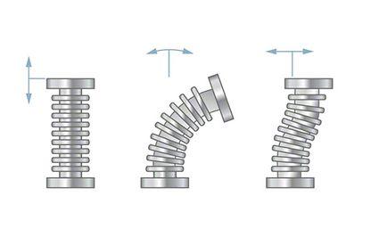 Rohrleitung: Ausgleichsbewegungen von Kompensatoren (Lateralkompensator)