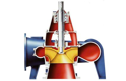 Kühlwasserpumpe: Spiralgehäusepumpe mit Schraubenrad