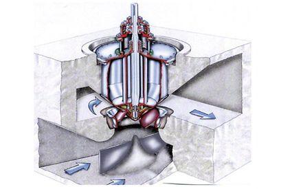 Kühlwasserpumpe: Beton-Spiralgehäusepumpe mit Schraubenrad