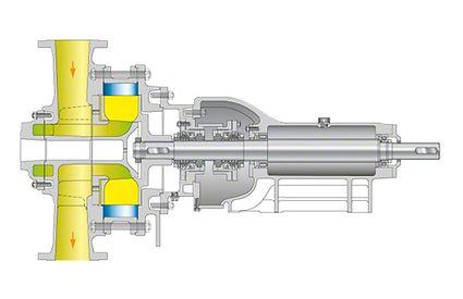 Wasserringpumpe: Flüssigkeitsringverdichter (Chlorgasverdichter)
