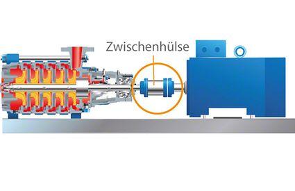 Wellenkupplung: Zwischenhülsenkupplung (Ausbaukupplung)