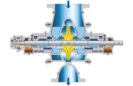 Zubringerpumpe: zweiströmige Zubringerpumpe für eine Kesselspeisepumpe