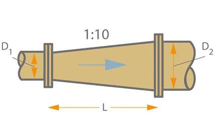 Formstück: Übergangsstück als Diffusor