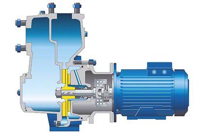 Selbstansaugende Pumpe: Kreiselpumpe mit zwei Gehäusekammern in Blockbauweise